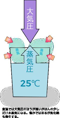uchi2